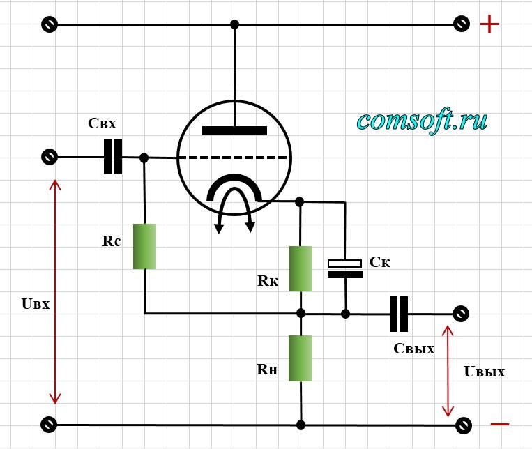 Типовая схема резистивного усилителя с общим анодом на триоде