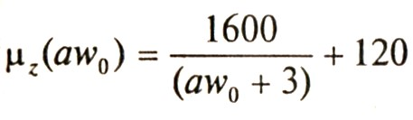 Аппроксимирующее уравнение для определения действующей магнитной проницаемости для холоднокатанной стали